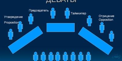 """Конкурс """"Турнир дебатов"""" по иностранным языкам"""